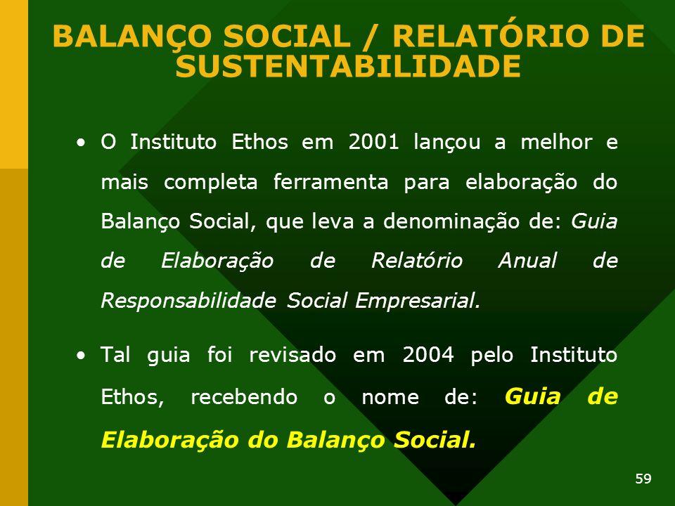 59 O Instituto Ethos em 2001 lançou a melhor e mais completa ferramenta para elaboração do Balanço Social, que leva a denominação de: Guia de Elaboraç