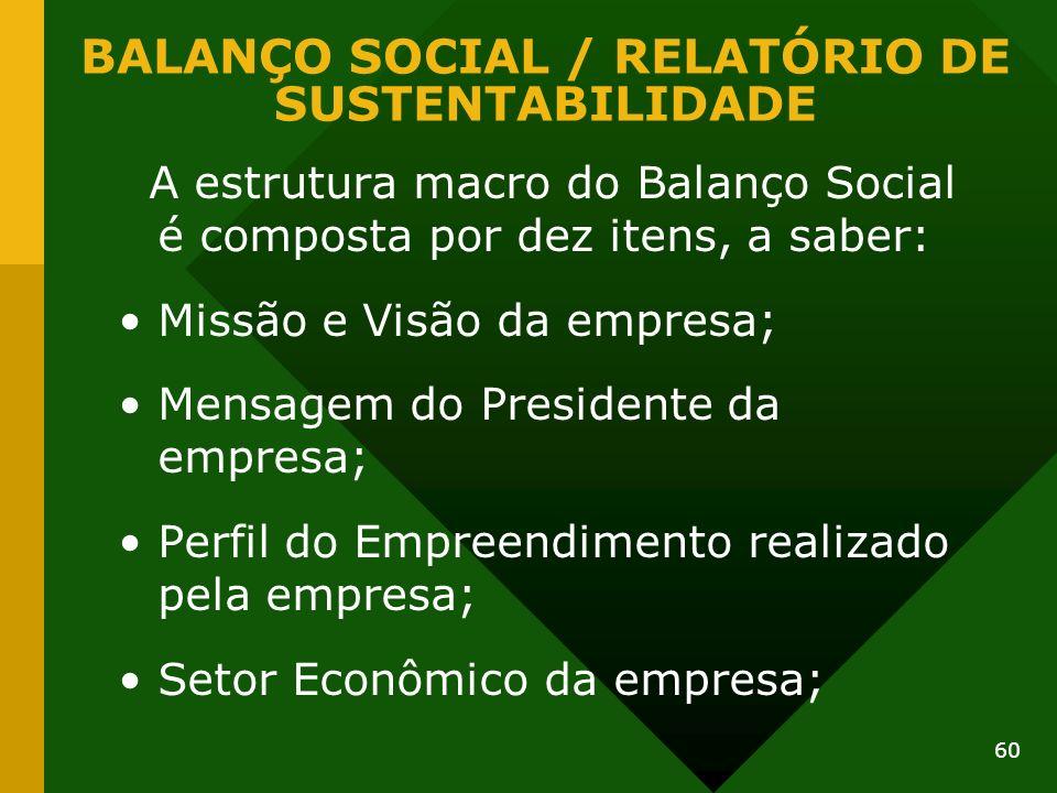 60 A estrutura macro do Balanço Social é composta por dez itens, a saber: Missão e Visão da empresa; Mensagem do Presidente da empresa; Perfil do Empr