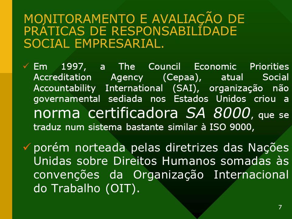 7 MONITORAMENTO E AVALIAÇÃO DE PRÁTICAS DE RESPONSABILIDADE SOCIAL EMPRESARIAL. Em 1997, a The Council Economic Priorities Accreditation Agency (Cepaa