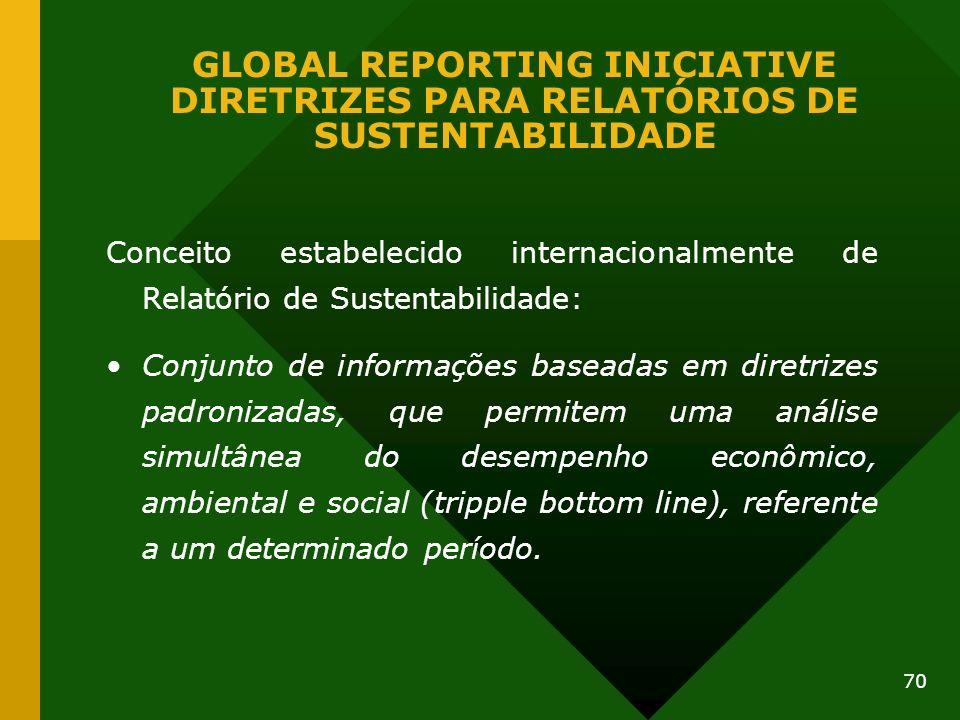 70 GLOBAL REPORTING INICIATIVE DIRETRIZES PARA RELATÓRIOS DE SUSTENTABILIDADE Conceito estabelecido internacionalmente de Relatório de Sustentabilidad