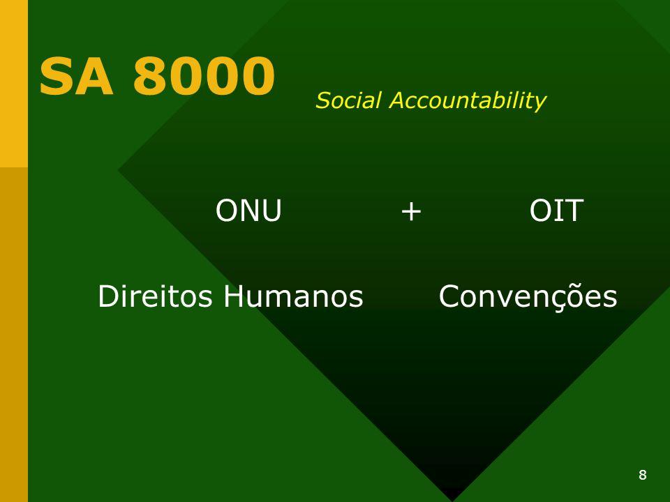 SA 8000 ONU+ OIT Direitos Humanos Convenções 8 Social Accountability