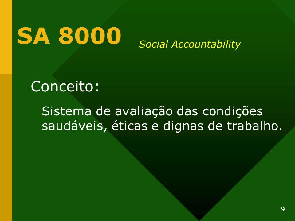 SA 8000 Conceito: Sistema de avaliação das condições saudáveis, éticas e dignas de trabalho. 9 Social Accountability