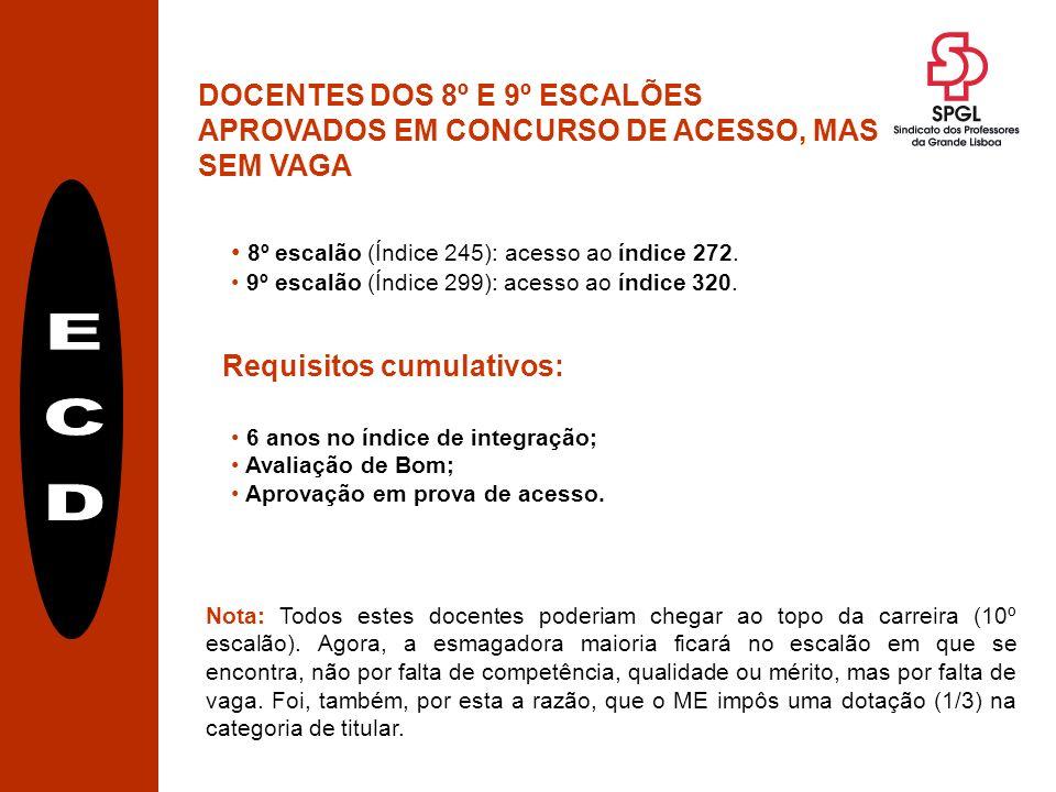DOCENTES DOS 8º E 9º ESCALÕES APROVADOS EM CONCURSO DE ACESSO, MAS SEM VAGA 8º escalão (Índice 245): acesso ao índice 272.