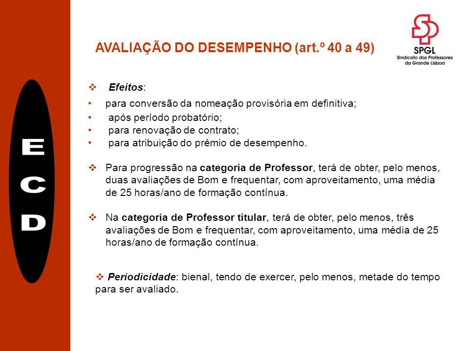 AVALIAÇÃO DO DESEMPENHO (art.º 40 a 49) Efeitos: para conversão da nomeação provisória em definitiva; após período probatório; para renovação de contrato; para atribuição do prémio de desempenho.