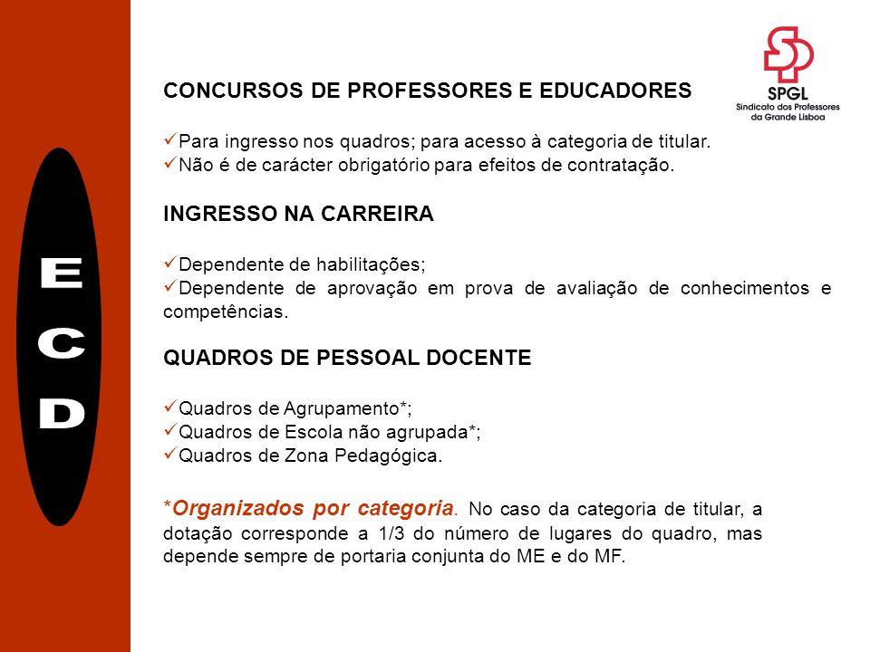 CONCURSOS DE PROFESSORES E EDUCADORES Para ingresso nos quadros; para acesso à categoria de titular.