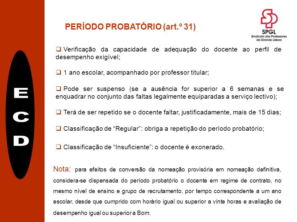 PERÍODO PROBATÓRIO (art.º 31) Classificação de Insuficiente: o docente é exonerado.