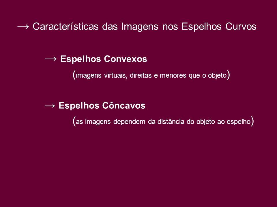 Características das Imagens nos Espelhos Curvos Espelhos Convexos ( imagens virtuais, direitas e menores que o objeto ) Espelhos Côncavos ( as imagens