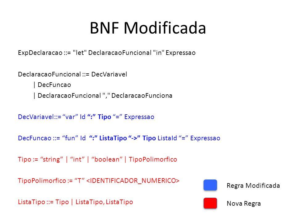 BNF Modificada ExpDeclaracao ::=