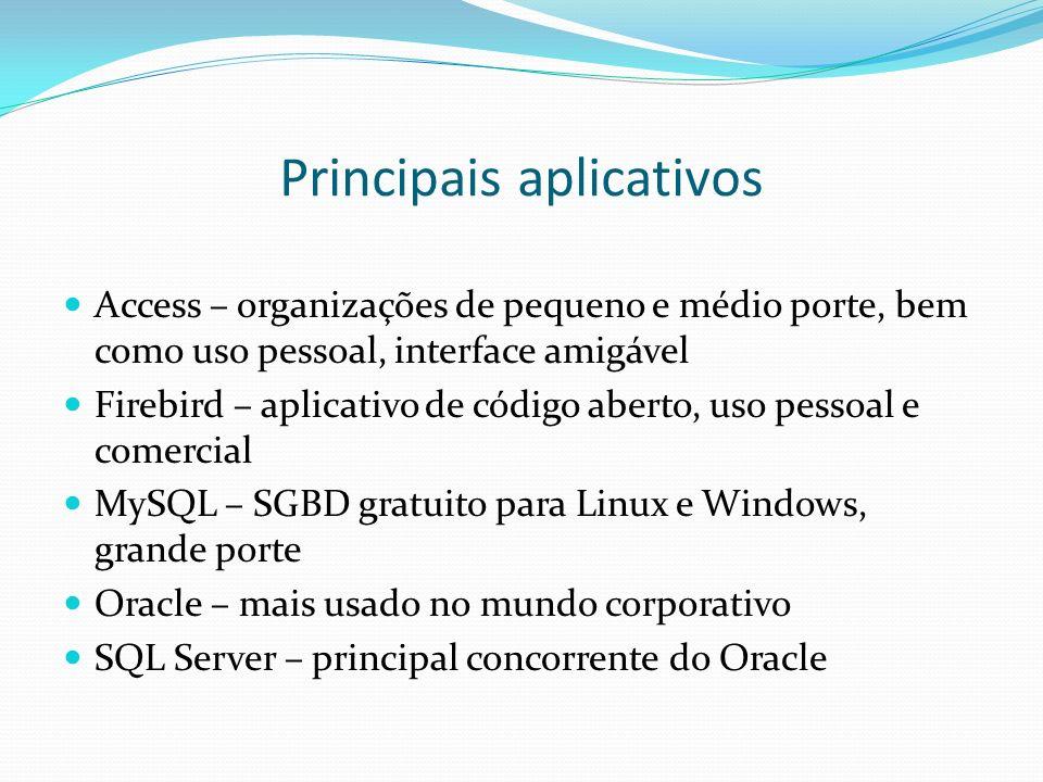 Principais aplicativos Access – organizações de pequeno e médio porte, bem como uso pessoal, interface amigável Firebird – aplicativo de código aberto, uso pessoal e comercial MySQL – SGBD gratuito para Linux e Windows, grande porte Oracle – mais usado no mundo corporativo SQL Server – principal concorrente do Oracle