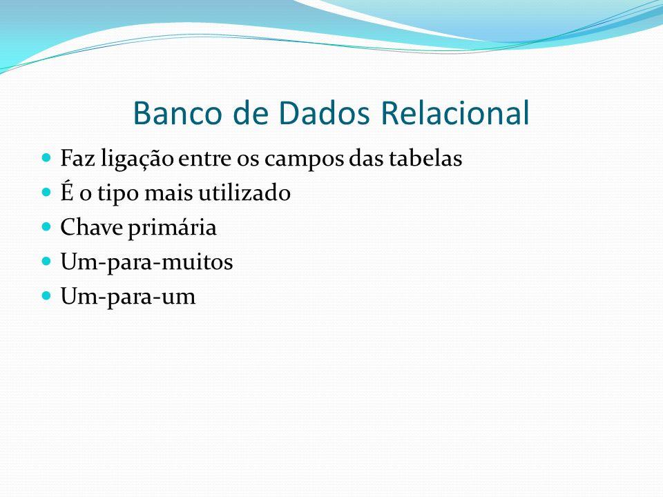 Banco de Dados Relacional Faz ligação entre os campos das tabelas É o tipo mais utilizado Chave primária Um-para-muitos Um-para-um