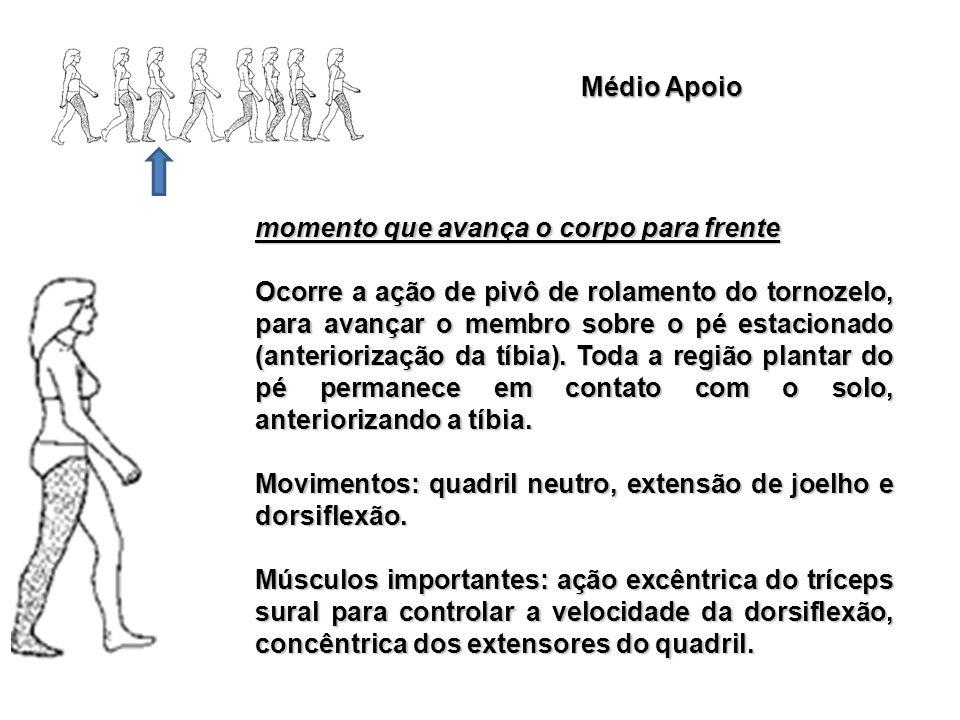 Médio Apoio momento que avança o corpo para frente Ocorre a ação de pivô de rolamento do tornozelo, para avançar o membro sobre o pé estacionado (ante