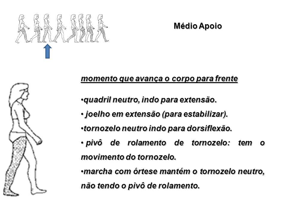 Médio Apoio momento que avança o corpo para frente quadril neutro, indo para extensão.quadril neutro, indo para extensão. joelho em extensão (para est