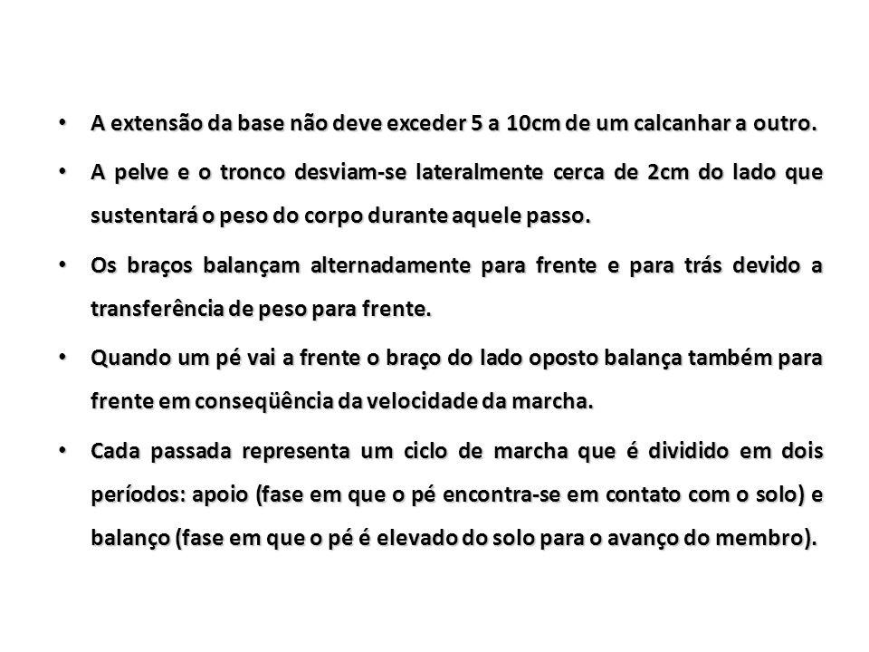 FASE DE APOIO FASE DE BALANÇO FONTE: Jessica Rose e James G.