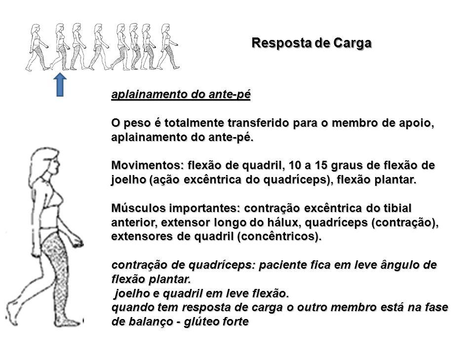 Resposta de Carga aplainamento do ante-pé O peso é totalmente transferido para o membro de apoio, aplainamento do ante-pé. Movimentos: flexão de quadr