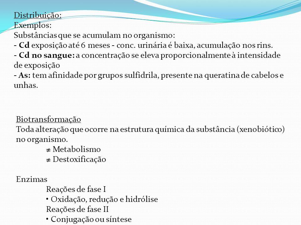 Distribuição: Exemplos: Substâncias que se acumulam no organismo: - Cd exposição até 6 meses - conc. urinária é baixa, acumulação nos rins. - Cd no sa