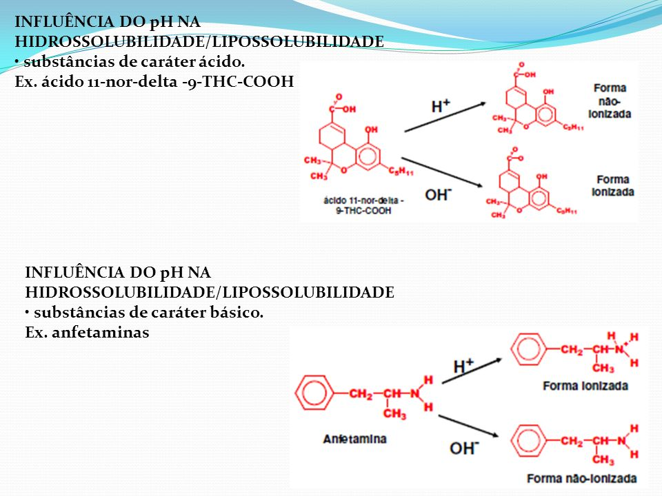INFLUÊNCIA DO pH NA HIDROSSOLUBILIDADE/LIPOSSOLUBILIDADE substâncias de caráter ácido. Ex. ácido 11-nor-delta -9-THC-COOH INFLUÊNCIA DO pH NA HIDROSSO