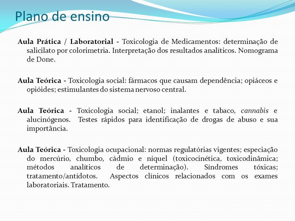 Aula Prática / Laboratorial - Toxicologia de Medicamentos: determinação de salicilato por colorimetria. Interpretação dos resultados analíticos. Nomog