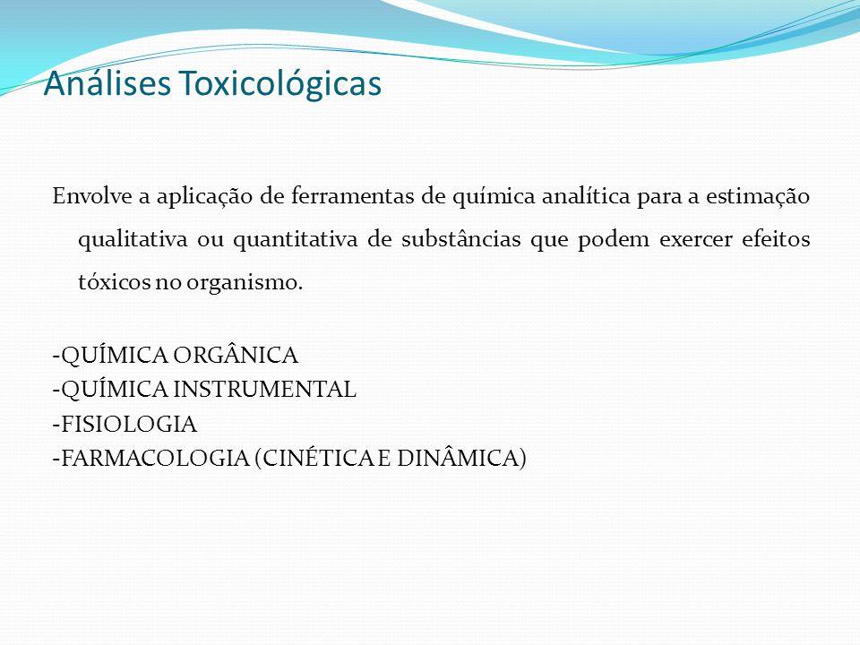 Análises Toxicológicas Envolve a aplicação de ferramentas de química analítica para a estimação qualitativa ou quantitativa de substâncias que podem e