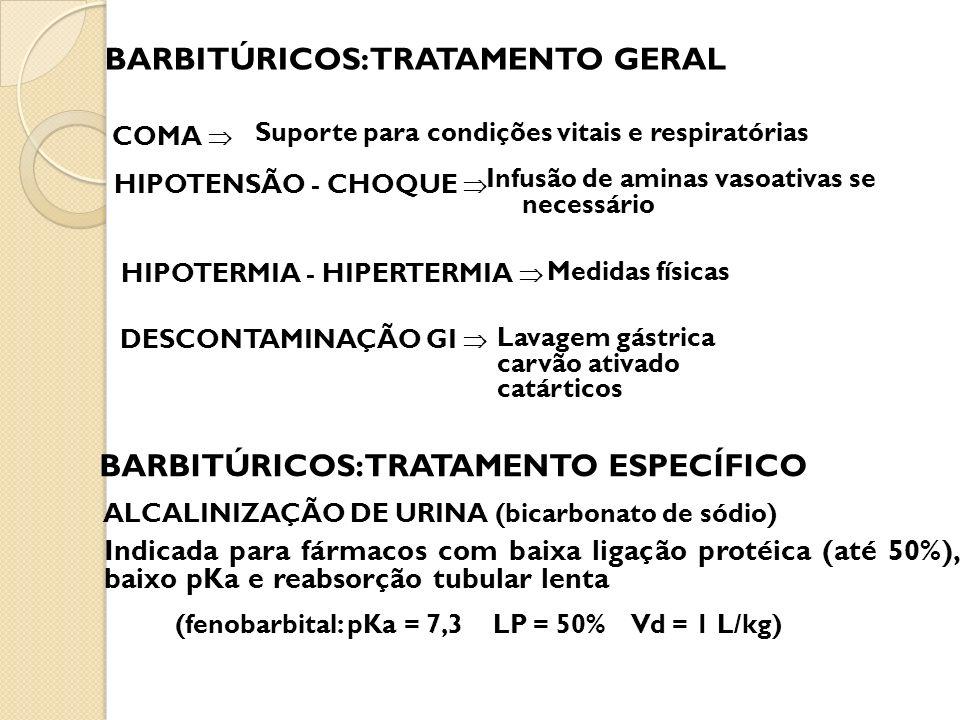 BARBITÚRICOS: TRATAMENTO GERAL Suporte para condições vitais e respiratórias COMA Infusão de aminas vasoativas se necessário HIPOTENSÃO - CHOQUE Medid