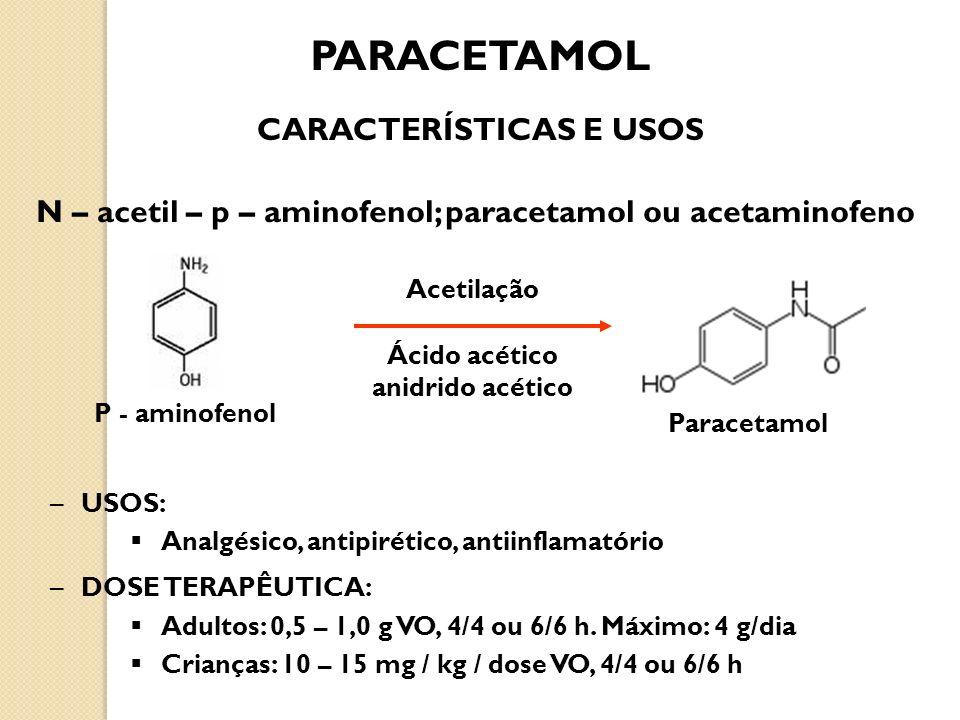 PARACETAMOL N – acetil – p – aminofenol; paracetamol ou acetaminofeno CARACTERÍSTICAS E USOS P - aminofenol Paracetamol Acetilação Ácido acético anidr