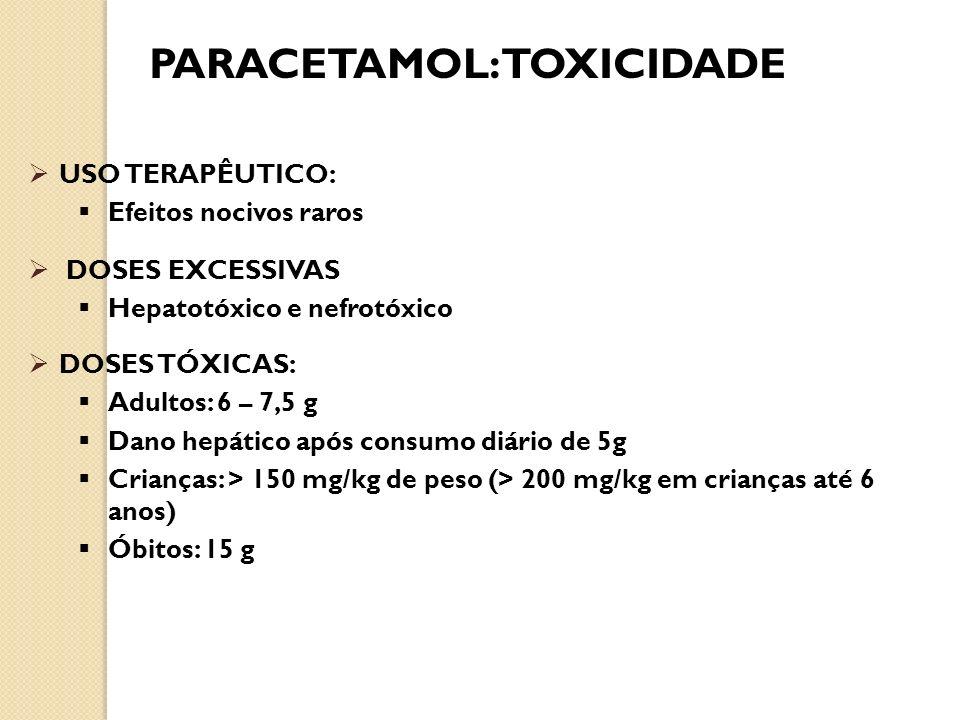 PARACETAMOL: TOXICIDADE USO TERAPÊUTICO: Efeitos nocivos raros DOSES EXCESSIVAS Hepatotóxico e nefrotóxico DOSES TÓXICAS: Adultos: 6 – 7,5 g Dano hepá