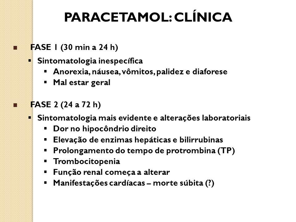 FASE 1 (30 min a 24 h) Sintomatologia inespecífica Anorexia, náusea, vômitos, palidez e diaforese Mal estar geral FASE 2 (24 a 72 h) Sintomatologia ma