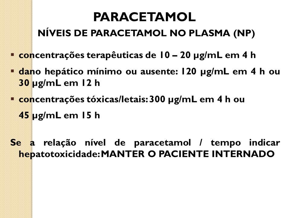 concentrações terapêuticas de 10 – 20 µg/mL em 4 h dano hepático mínimo ou ausente: 120 µg/mL em 4 h ou 30 µg/mL em 12 h concentrações tóxicas/letais: