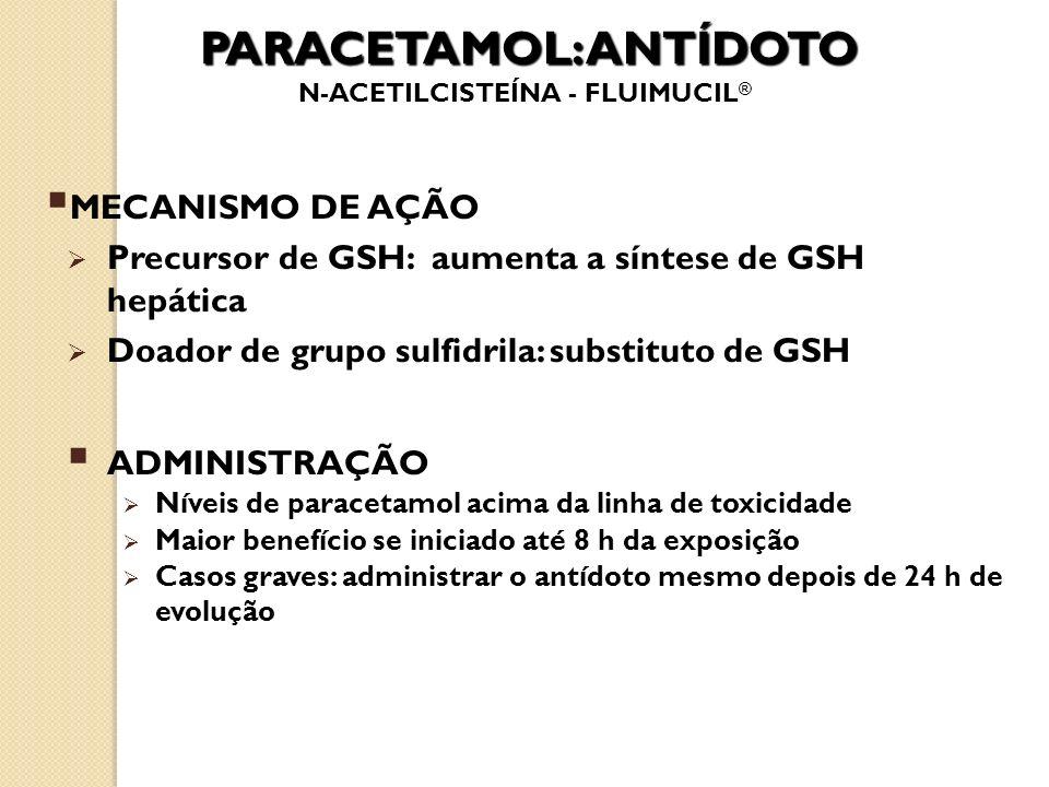 N-ACETILCISTEÍNA - FLUIMUCIL ® MECANISMO DE AÇÃO Precursor de GSH: aumenta a síntese de GSH hepática Doador de grupo sulfidrila: substituto de GSH ADM