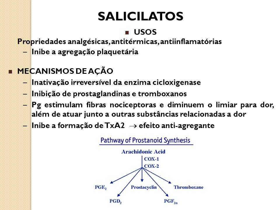 SALICILATOS USOS Propriedades analgésicas, antitérmicas, antiinflamatórias –Inibe a agregação plaquetária MECANISMOS DE AÇÃO –Inativação irreversível