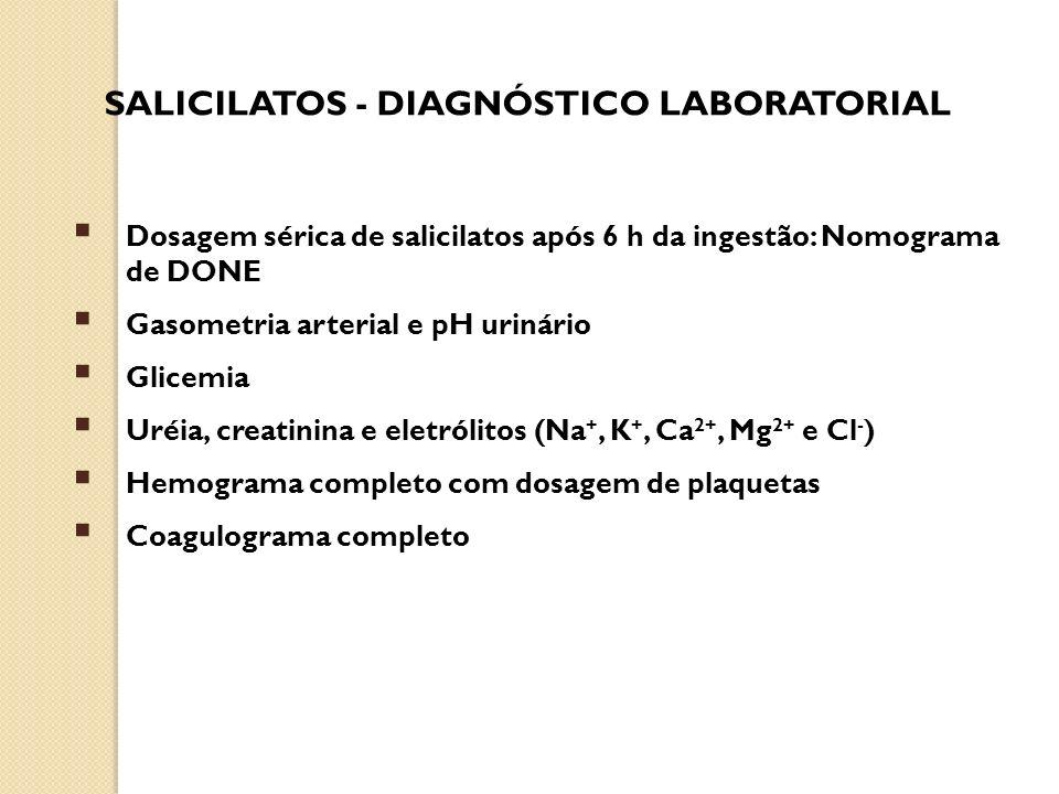 Dosagem sérica de salicilatos após 6 h da ingestão: Nomograma de DONE Gasometria arterial e pH urinário Glicemia Uréia, creatinina e eletrólitos (Na +