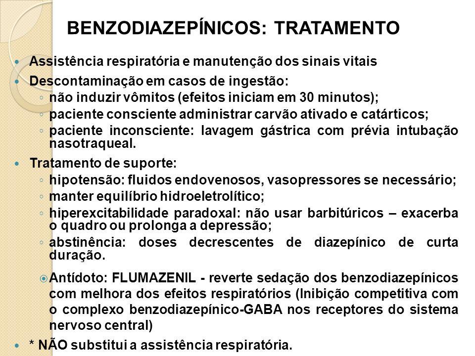 BENZODIAZEPÍNICOS: TRATAMENTO Assistência respiratória e manutenção dos sinais vitais Descontaminação em casos de ingestão: não induzir vômitos (efeit