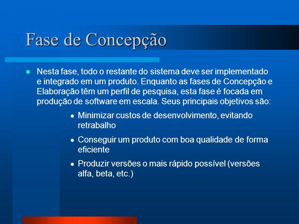 Fase de Transição O principal objetivo desta fase é instalar o software no ambiente do usuário.