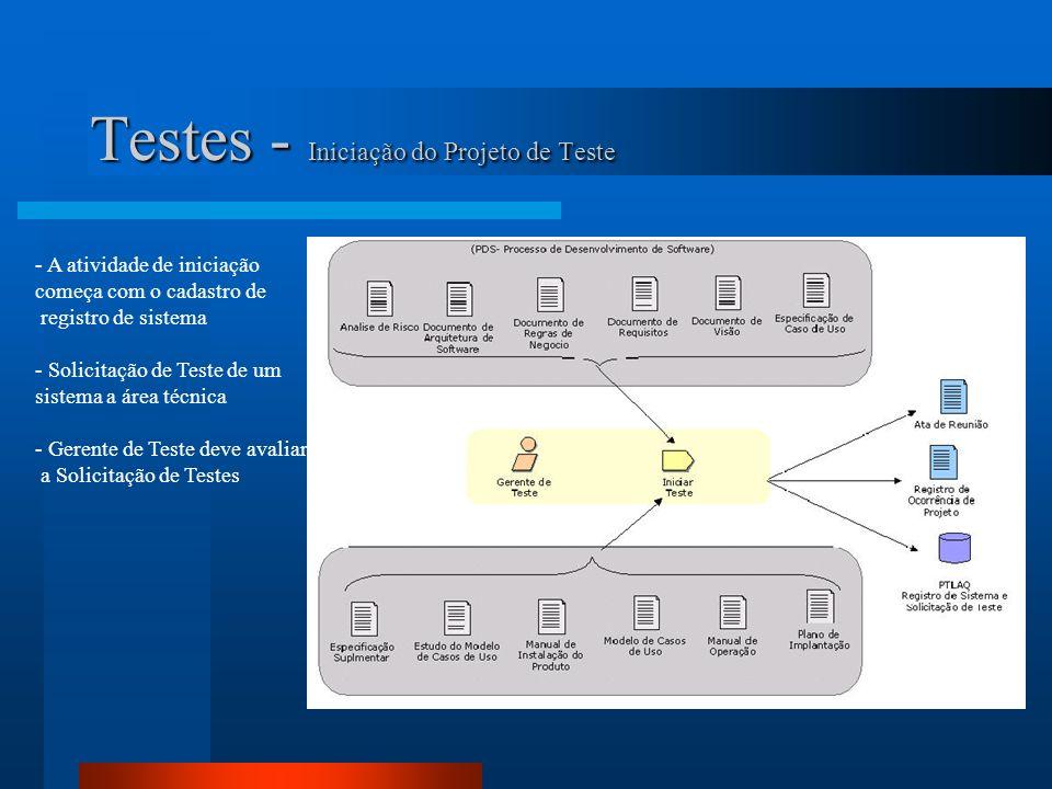 Testes - Planejamento do Projeto de Teste - Uma das tarefas da atividade de planejamento é a elaboração do plano de testes - No plano de teste deve conter: - Escopo do teste - Cronograma - Recursos Humanos - Recursos de Hardware - Recursos de Software - Gerente de Teste deve registrar no documento de métricas do projeto de teste as métricas e valores aceitáveis.