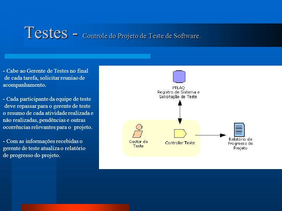 Testes - Com base nos casos de testes e procedimentos de teste, o analista de teste realiza os testes.