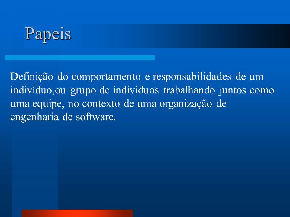 Papeis - Analista de Negócios O analista de negócios lidera e coordena a modelagem dos processos e o levantamento das regras de negócio relevantes para o projeto, mapeando a organização para a qual o sistema está sendo desenvolvido.