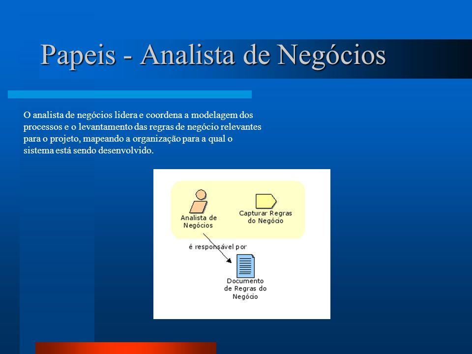 Papeis - Analista de sistemas O analista de sistemas lidera e coordena o levantamento de requisitos e a modelagem e especificação de casos de uso, identificando as funcionalidades e delimitando as fronteiras do sistema.