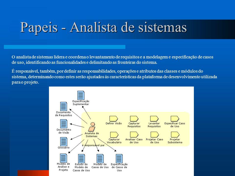 Papeis - Integrador de Sistemas O integrador é responsável pelo planejamento das integrações do projeto e pela integração propriamente dita dos componentes, implementados pelos programadores, em seus respectivos subsistemas e sistemas.