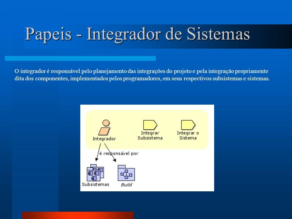 Papeis - Programador O programador é responsável pela implementação e teste dos componentes de acordo com os padrões estabelecidos para o projeto, de modo que possam ser integrados em subsistemas maiores.