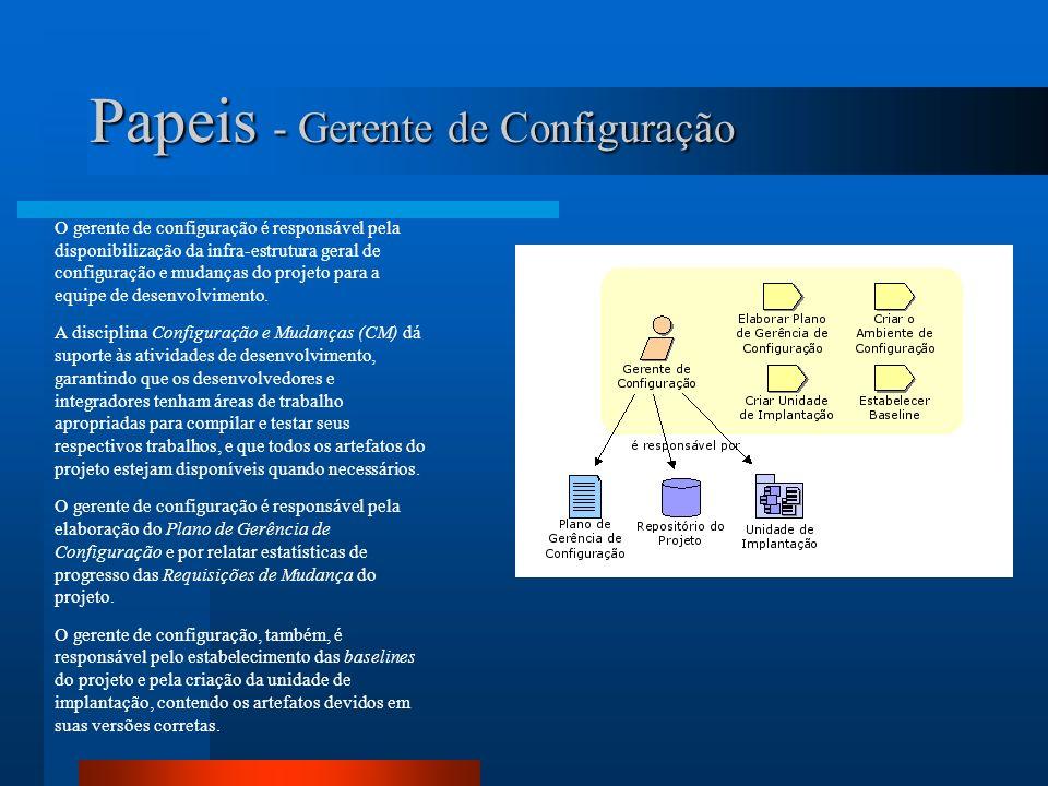 Papeis - Gerente de Implantação O gerente de implantação é responsável pelo planejamento da transição do produto para os usuários.