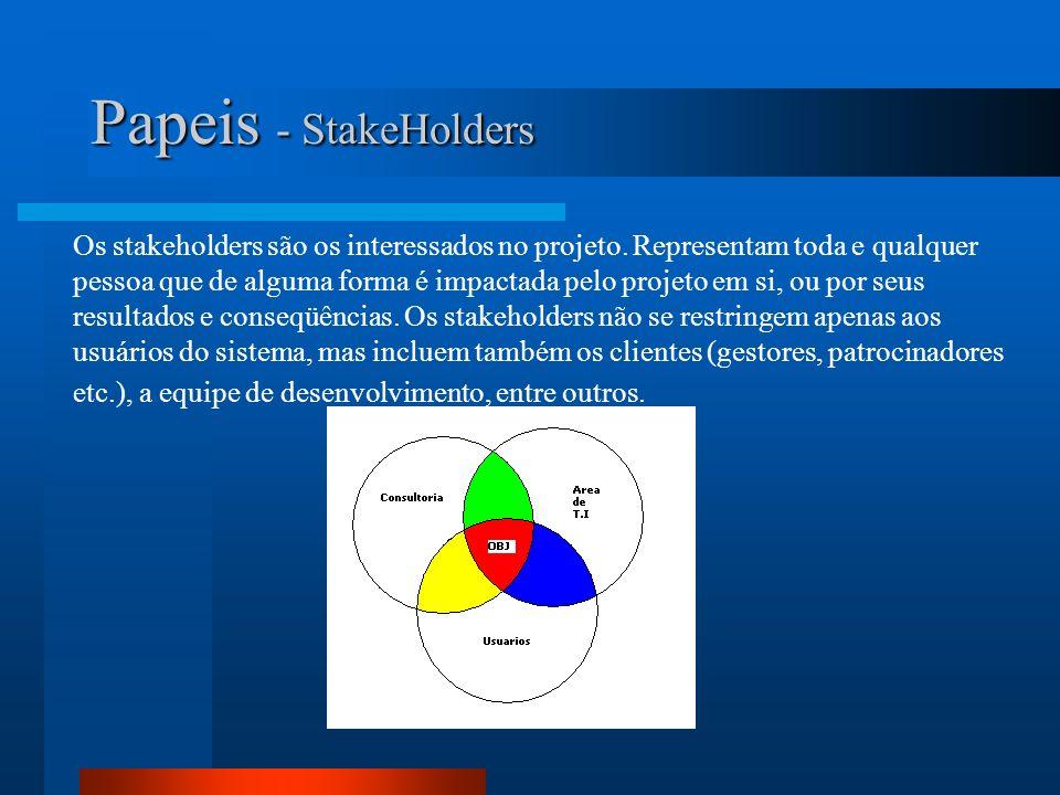 Papeis - StakeHolders Os stakeholders são os interessados no projeto. Representam toda e qualquer pessoa que de alguma forma é impactada pelo projeto
