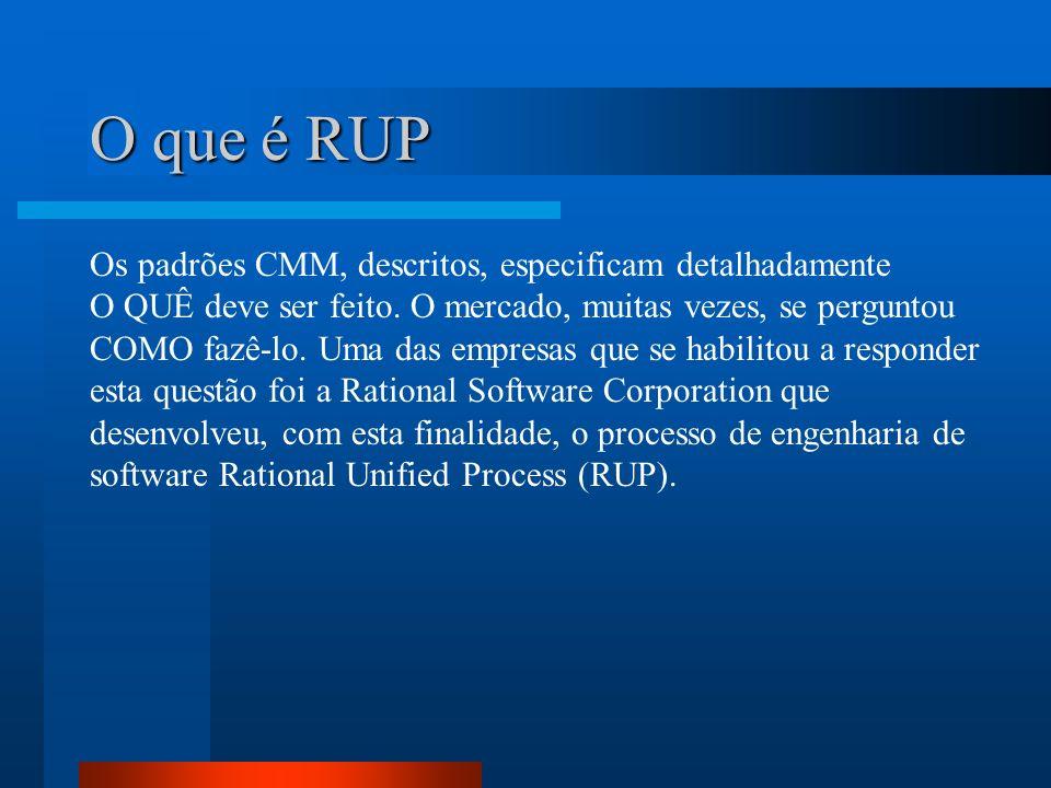 Diferenças RUP vs XP Métodos Ágeis RUP XP Documentações Práticas