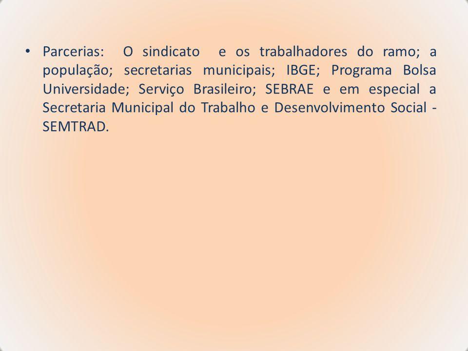 Parcerias: O sindicato e os trabalhadores do ramo; a população; secretarias municipais; IBGE; Programa Bolsa Universidade; Serviço Brasileiro; SEBRAE