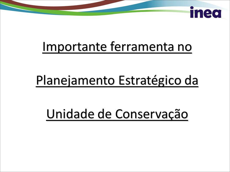 Importante ferramenta no Planejamento Estratégico da Unidade de Conservação
