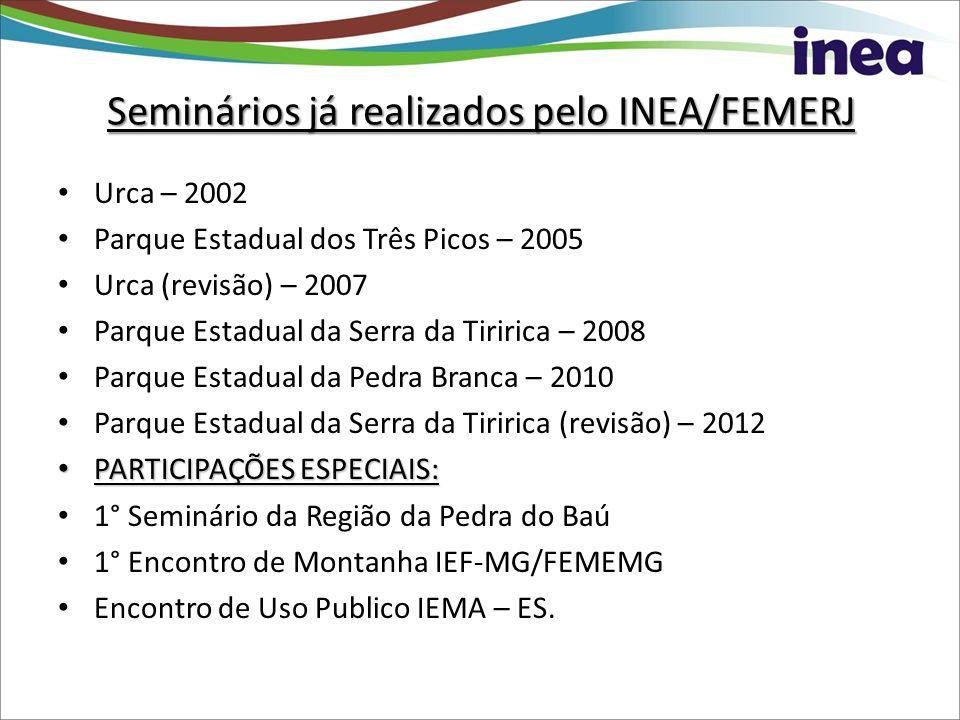 Seminários já realizados pelo INEA/FEMERJ Urca – 2002 Parque Estadual dos Três Picos – 2005 Urca (revisão) – 2007 Parque Estadual da Serra da Tiririca