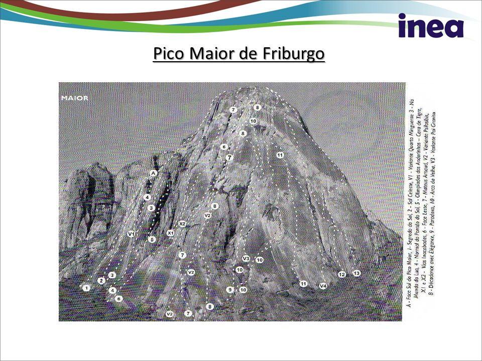 Pico Maior de Friburgo