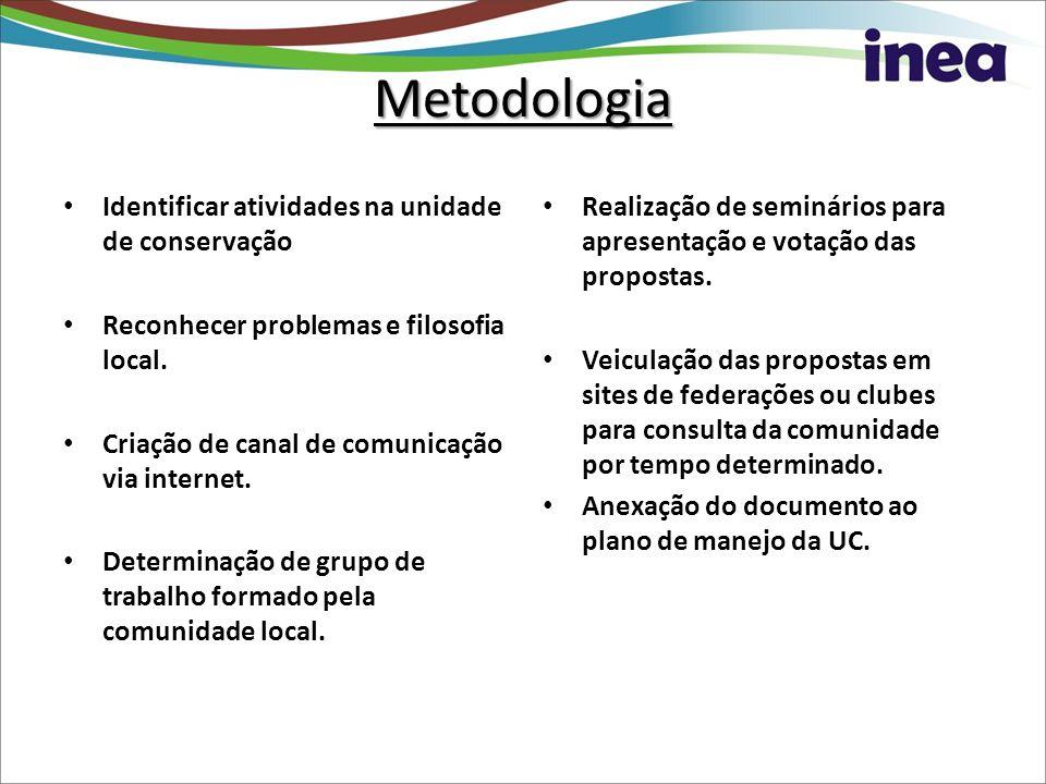 Metodologia Identificar atividades na unidade de conservação Reconhecer problemas e filosofia local. Criação de canal de comunicação via internet. Det
