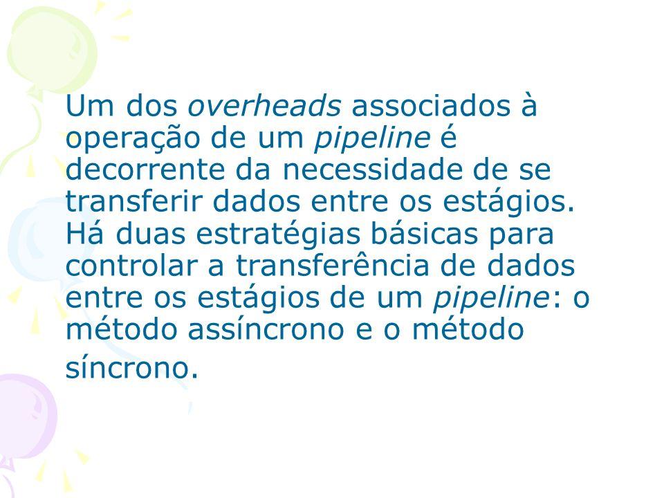 Um dos overheads associados à operação de um pipeline é decorrente da necessidade de se transferir dados entre os estágios. Há duas estratégias básica
