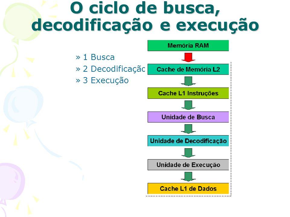 O ciclo de busca, decodificação e execução »1 Busca »2 Decodificação »3 Execução