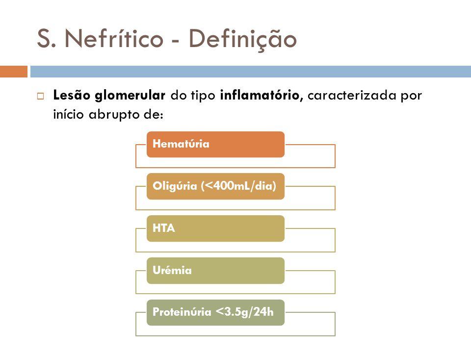 S. Nefrítico - Definição Lesão glomerular do tipo inflamatório, caracterizada por início abrupto de: HematúriaOligúria (<400mL/dia)HTAUrémiaProteinúri