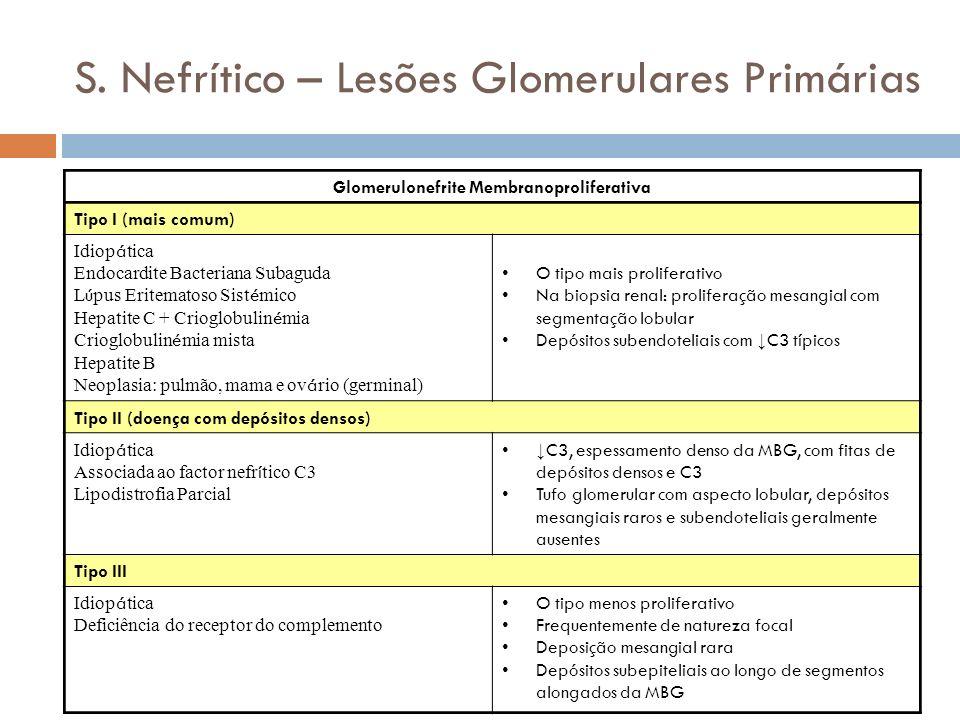 S. Nefrítico – Lesões Glomerulares Primárias Glomerulonefrite Membranoproliferativa Tipo I (mais comum) Idiop á tica Endocardite Bacteriana Subaguda L